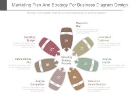 Marketing Plan And Strategy For Business Diagram Design