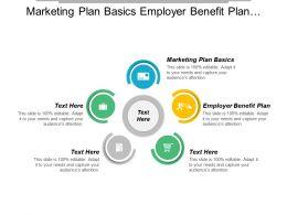Marketing Plan Basics Employer Benefit Plan Operational Planning