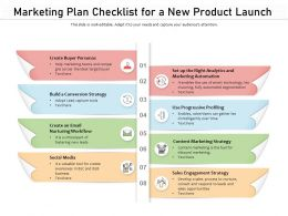 Marketing Plan Checklist For A New Product Launch