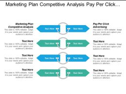 Marketing Plan Competitive Analysis Pay Per Click Advertising Cpb