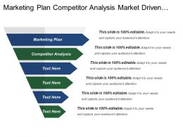Marketing Plan Competitor Analysis Market Driven Customer Focused