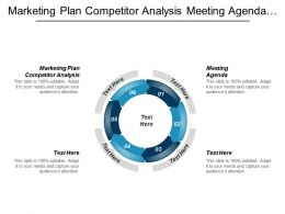 Marketing Plan Competitor Analysis Meeting Agenda Business Proposal Cpb