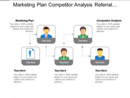 Marketing Plan Competitor Analysis Referral Marketing Customer Appreciation