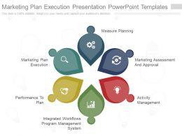 Marketing Plan Execution Presentation Powerpoint Templates