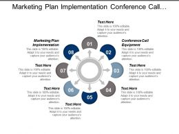 Marketing Plan Implementation Conference Call Equipment Route Mapping Cpb