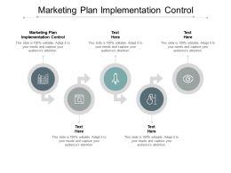 Marketing Plan Implementation Control Ppt Powerpoint Presentation Ideas Slides Cpb