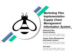 Marketing Plan Implementation Supply Chain Management Information System Cpb