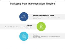 Marketing Plan Implementation Timeline Ppt Powerpoint Presentation Inspiration Aids Cpb