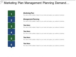 Marketing Plan Management Planning Demand Management Distribution Orders