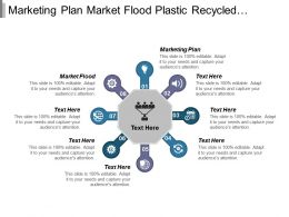 Marketing Plan Market Flood Plastic Recycled Approved Dna Cpb