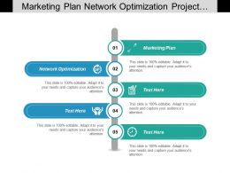 Marketing Plan Network Optimization Project Management Competition Analysis Cpb