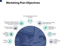 Marketing Plan Objectives Communication A764 Ppt Powerpoint Presentation Layouts Slide Portrait