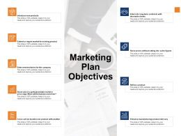 Marketing Plan Objectives Management Ppt Powerpoint Presentation Model Skills