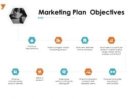 Marketing Plan Objectives Planning A732 Ppt Powerpoint Presentation Ideas Professional
