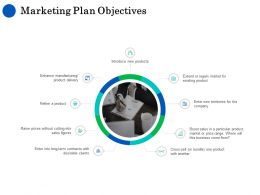 Marketing Plan Objectives Ppt Powerpoint Presentation Professional Diagrams