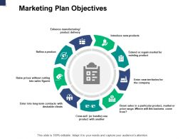 Marketing Plan Objectives Process A765 Ppt Powerpoint Presentation Infographics Background