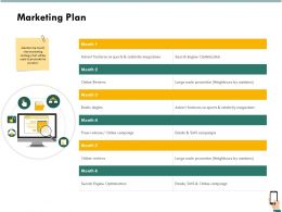 Marketing Plan Online Campaign Ppt Powerpoint Presentation File Format