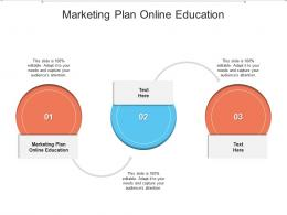 Marketing Plan Online Education Ppt Powerpoint Presentation Model Slide Download Cpb