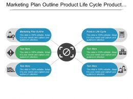 Marketing Plan Outline Product Life Cycle Product Life Cycle Stages Cpb