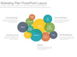 Marketing Plan Powerpoint Layout
