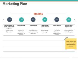 Marketing Plan Powerpoint Presentation Examples