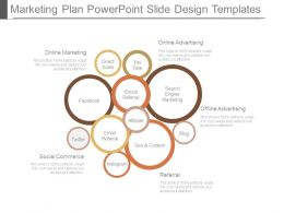 Marketing Plan Powerpoint Slide Design Templates