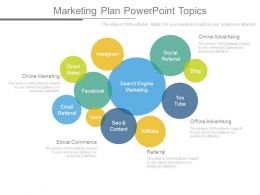 Marketing Plan Powerpoint Topics
