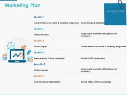 Marketing Plan Ppt Powerpoint Presentation Icon Inspiration