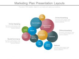 Marketing Plan Presentation Layouts
