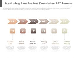 Marketing Plan Product Description Ppt Sample