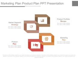 Marketing Plan Product Plan Ppt Presentation