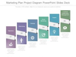 Marketing Plan Project Diagram Powerpoint Slides Deck
