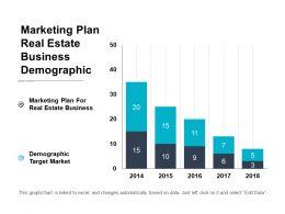 Marketing Plan Real Estate Business Demographic Target Market Cpb