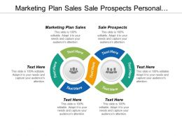 Marketing Plan Sales Sale Prospects Personal Development Leadership Cpb