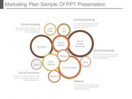 Marketing Plan Sample Of Ppt Presentation