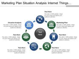 Marketing Plan Situation Analysis Internet Things Rating Everything