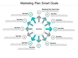 Marketing Plan Smart Goals Ppt Powerpoint Presentation Graphics Pictures Cpb