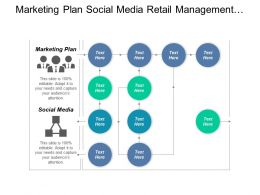 Marketing Plan Social Media Retail Management Market Strategies Cpb