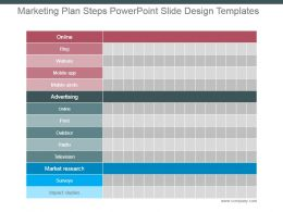 Marketing Plan Steps Powerpoint Slide Design Templates