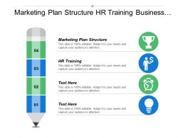 Marketing Plan Structure Hr Training Business Structures B2b Sales