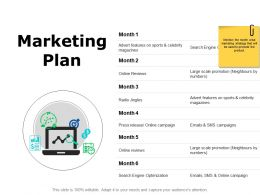 Marketing Plan Technology Ppt Powerpoint Presentation Visual Aids Model