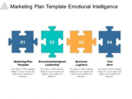 Marketing Plan Template Emotional Intelligence Leadership Business Logistics Cpb