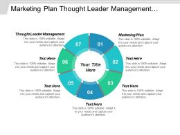 Marketing Plan Thought Leader Management Competency Based Management Cpb