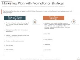 Marketing Plan With Promotional Strategy Restaurant Cafe Business Idea Ppt Ideas
