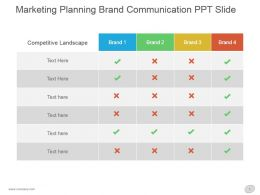 Marketing Planning Brand Communication Ppt Slide