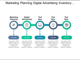 Marketing Planning Digital Advertising Inventory Management Marketing Operations Cpb