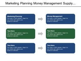 Marketing Planning Money Management Supply Chain Sales Forecasting Cpb