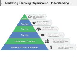 Marketing Planning Organization Understanding Consumer Product Management Product Uniqueness