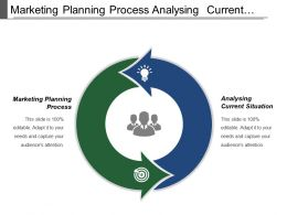 Marketing Planning Process Analysing Current Situation Marketing Audit