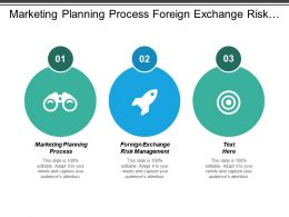 Marketing Planning Process Foreign Exchange Risk Management Globalization Trends Cpb